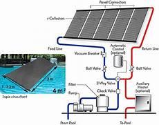 branchement chauffage solaire piscine hors sol chauffage solaire pour piscine