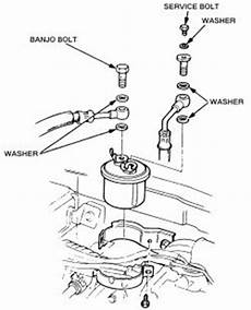 Repair Guides Routine Maintenance Fuel Filter