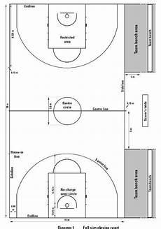 Gambar Ukuran Lapangan Basket Standar Nasional Indonesia