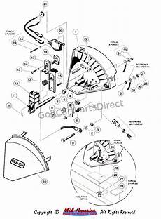 1992 1996 Club Car Ds Gas Or Electric Golfcartpartsdirect