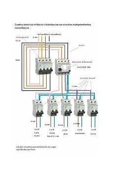relacionada varios cuadro electrico cableado el 233 ctrico y tableros electricos