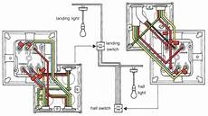2 Light Switch With Dimmer