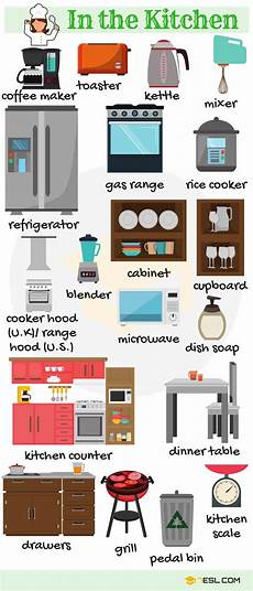 Kitchen Furniture Names Kitchenware Kitchen Vocabulary Words With Pictures 7 E S L