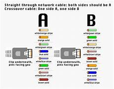 how to make an cross over cable my networks in 2019 network cable cable wire cable