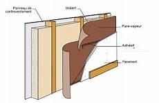 Isolation Mur Intérieur Pare Vapeur Isoler