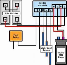 water pump diagrams videos