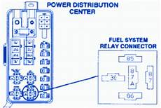 95 dodge ram fuse diagram dodge ram 5 2l 1996 fuel fuse box block circuit breaker diagram 187 carfusebox