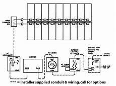 Residential Grid System Sharp Solar 1792 Watt Grid