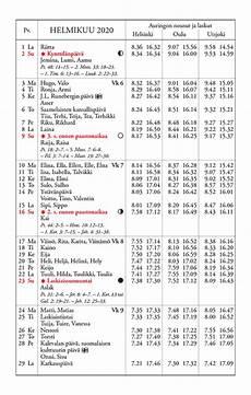 kalenteri vuodelle 2020 yliopiston almanakkatoimisto