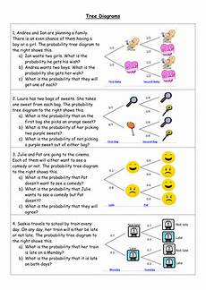 probability diagram worksheets 5746 probability tree diagrams where information is already filled in tree diagram math
