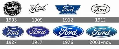 Meaning Ford Logo And Symbol  History Evolution