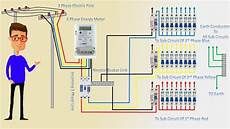three phase wiring diagram 3 phase line wiring installation single phase line in house house wiring earthbondhon youtube