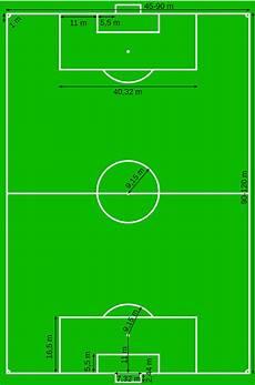 Lapangan Sepak Bola Bahasa Indonesia
