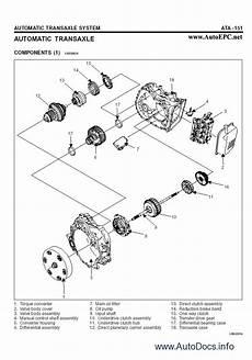 online service manuals 2006 hyundai santa fe electronic throttle control hyundai santa fe new service manual repair manual order download