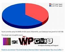 Hard Drive Pie Chart Disk Space Pie Chart 0 4 The Wp Guru