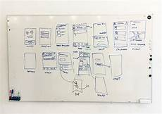 what you should about the app design process