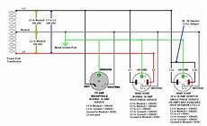 hudson trailer wiring diagram woodalls open roads forum 50 wire electrical breakers diagram