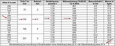 kreisprozess berechnen kreisprozess w rmeenergie