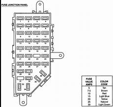 2011 explorer fuse diagram a 99 ford explorer that keeps blowing a fuse the 15 that has something to