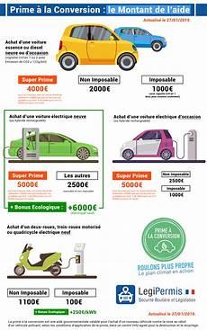 prime pour achat voiture infographie prime de conversion 2019 conditions et montants