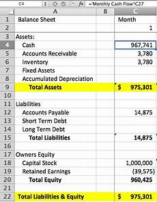 startup financial modeling part 4 the balance sheet cash flow and unit economics