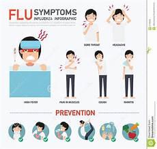Flu Symptoms Or Influenza Infographic Stock Vector