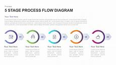 5 Stage Process Flow Diagram Template For Powerpoint