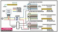 Three Phase Electrical Wiring System For Home Multi