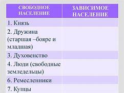 общественный строй русского централизованного государства