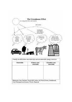 earth science worksheet greenhouse effect answer key 13283 greenhouse effect diagram greenhouse effect global warming project earth space science