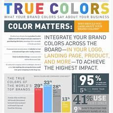 10 brilliant color psychology infographics creative