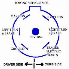 standard seven way plug wiring diagram ford truck enthusiasts