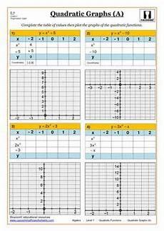 fraction worksheets ks4 3995 20 best maths worksheets images math worksheets differentiation maths