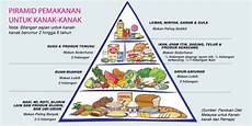 tips menyediakan makanan sihat pupuk anak anak memilih makanan berkhasiat sejak kecil amizah