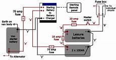 12 volt wiring diagram rv solar system caravan electrics vintage cer remodel