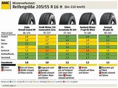 winterreifen test des adac 2012 205 55 r16 h bis 210 km