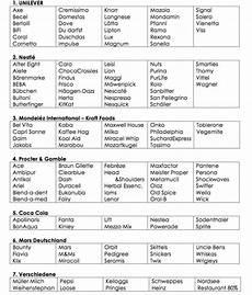 Sitzhöhe Pkw Tabelle Adac - horizont 13 liste der deutschen firmen die produkte