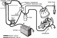 Road Race Car Wiring Schematic Wiring Diagram Database