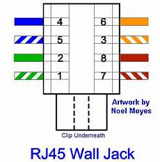 Diagram Correct Color Alignment Cat5e Network Wall