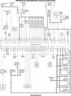 Get 2016 Dodge Ram Trailer Wiring Diagram