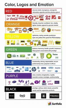 the ultimate guide to colour psychology in branding design