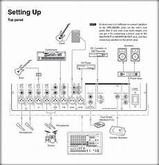 pa system wiring diagram daigram at diagram design diagram best sound system