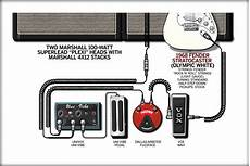 guitar pedal setup best of the cheapest guitar pedals with high value guitar chalk