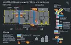fenster grenzbebauung bestandsschutz altbau und brandschutz