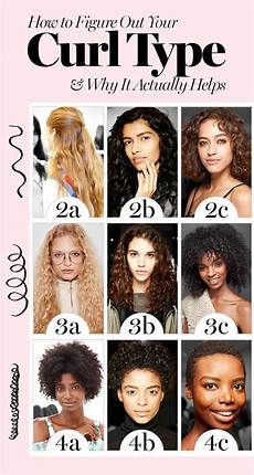 Type Curl how to figure out your curly hair type and why it actually