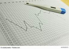 temperatur messen verhütung nfp temperatur bestimmen und nfp temperaturkurve aufzeichnen