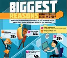 this is an infographic with the reasons employees leave your company focus fixing