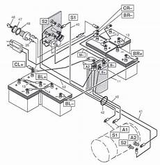 Cartaholics Golf Cart Forum Gt E Z Go Wiring Diagram