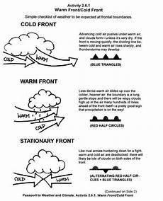 weather worksheets clouds 14508 image result for weather worksheets for middle school weather middle school weather science