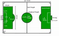 Ukuran Lapangan Sepak Bola Futsal Bola Voli Bola Basket